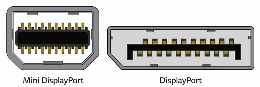 Conexão com cabos DisplayPort