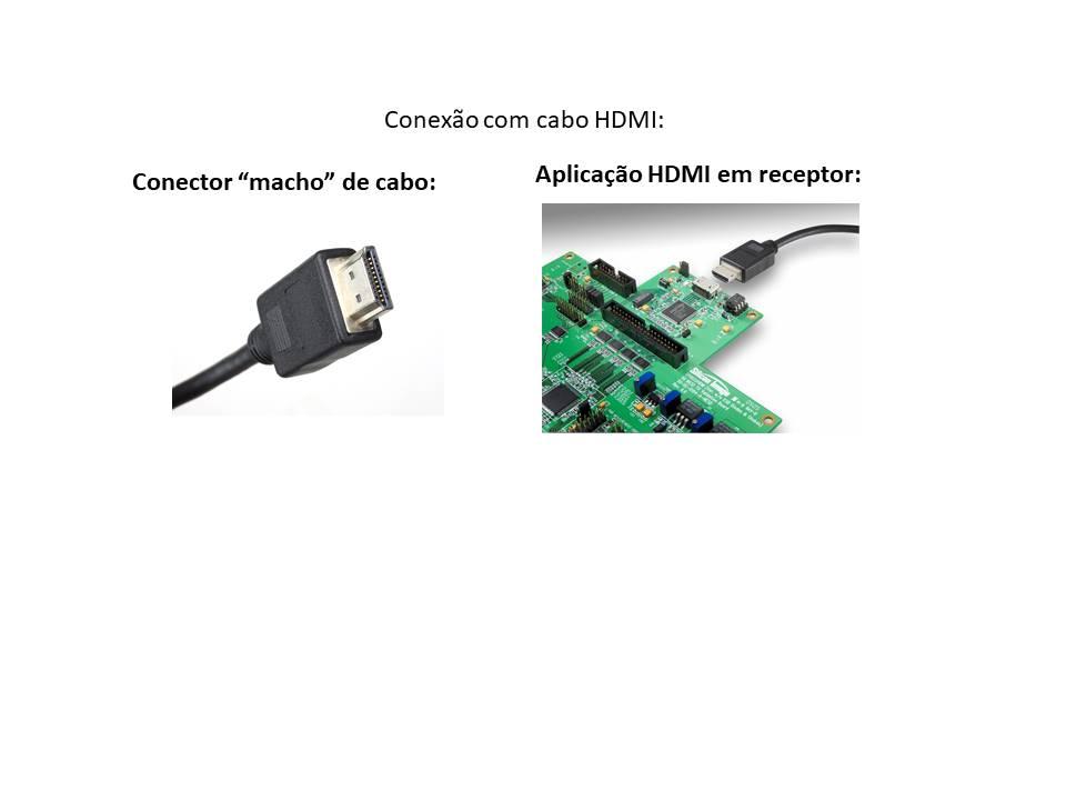 O HDMI consiste de um único cabo e uma única pinagem