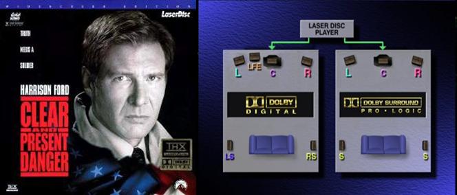 LFE: codec AC-3 (Dolby Digital) foi lançado nos cinemas em 1992 em Clear-and-Present-Danger