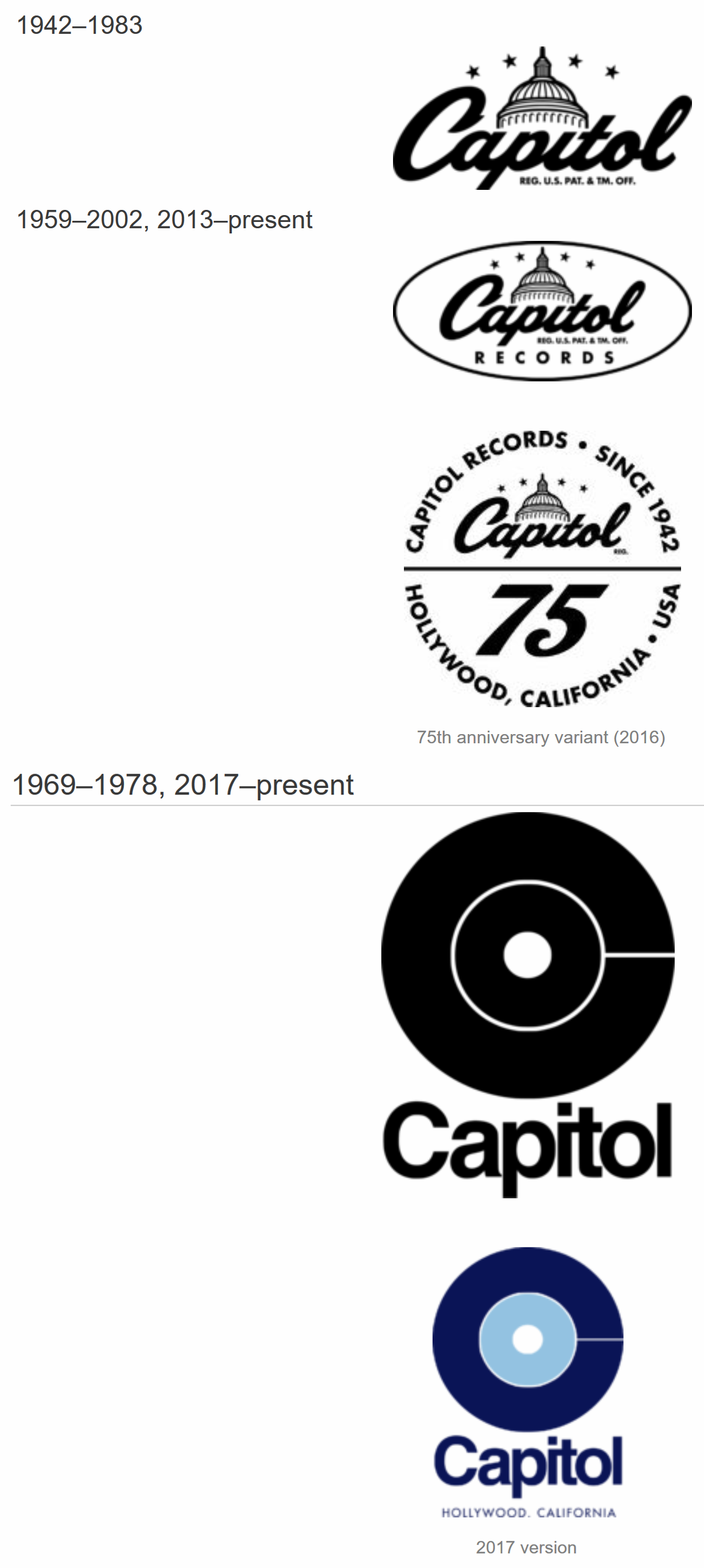Evolução do logo da Capital Records